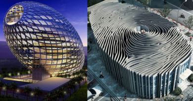 Iconic Office Buildings
